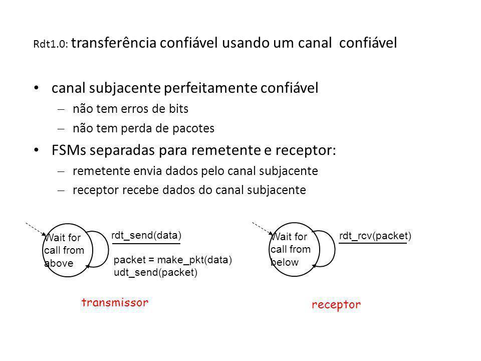 Rdt1.0: transferência confiável usando um canal confiável canal subjacente perfeitamente confiável – não tem erros de bits – não tem perda de pacotes