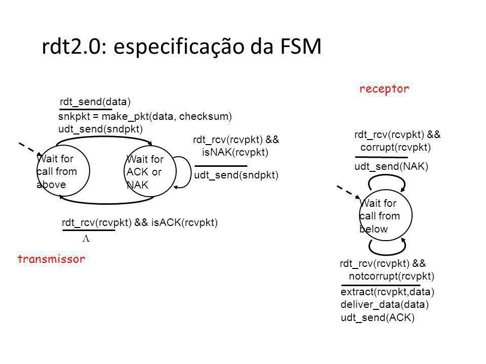 rdt2.0: especificação da FSM Wait for call from above snkpkt = make_pkt(data, checksum) udt_send(sndpkt) extract(rcvpkt,data) deliver_data(data) udt_s