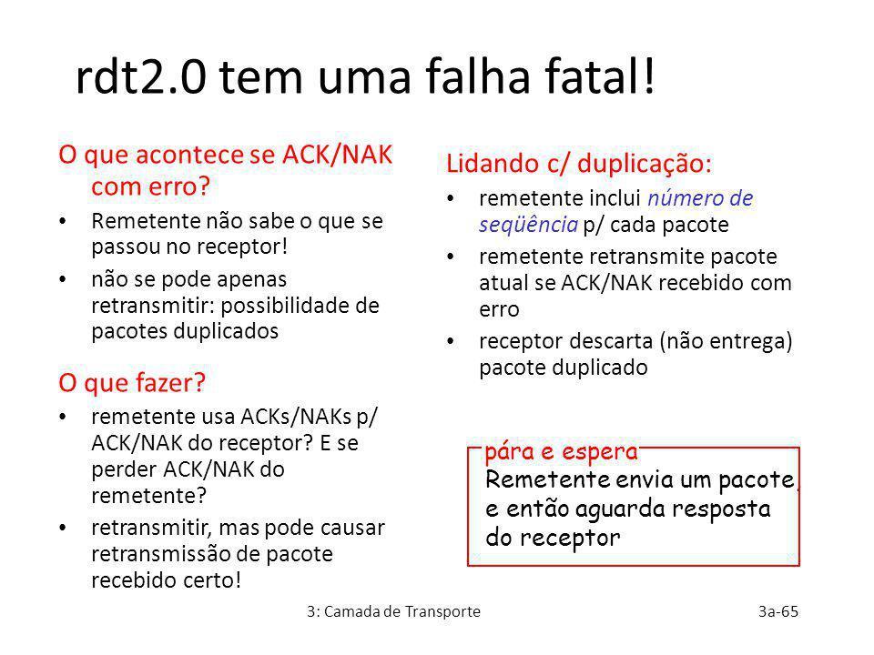 3: Camada de Transporte3a-65 rdt2.0 tem uma falha fatal! O que acontece se ACK/NAK com erro? Remetente não sabe o que se passou no receptor! não se po