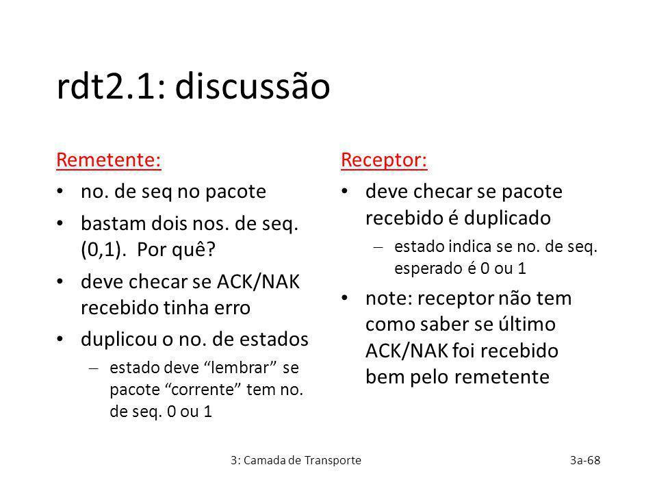 3: Camada de Transporte3a-68 rdt2.1: discussão Remetente: no. de seq no pacote bastam dois nos. de seq. (0,1). Por quê? deve checar se ACK/NAK recebid