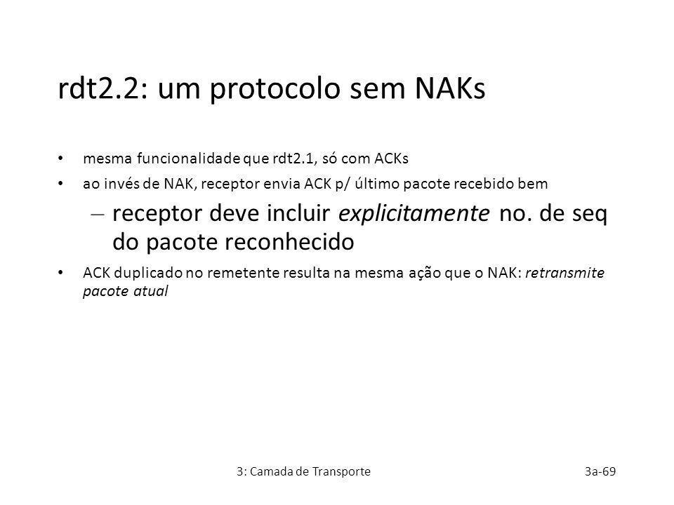 3: Camada de Transporte3a-69 rdt2.2: um protocolo sem NAKs mesma funcionalidade que rdt2.1, só com ACKs ao invés de NAK, receptor envia ACK p/ último