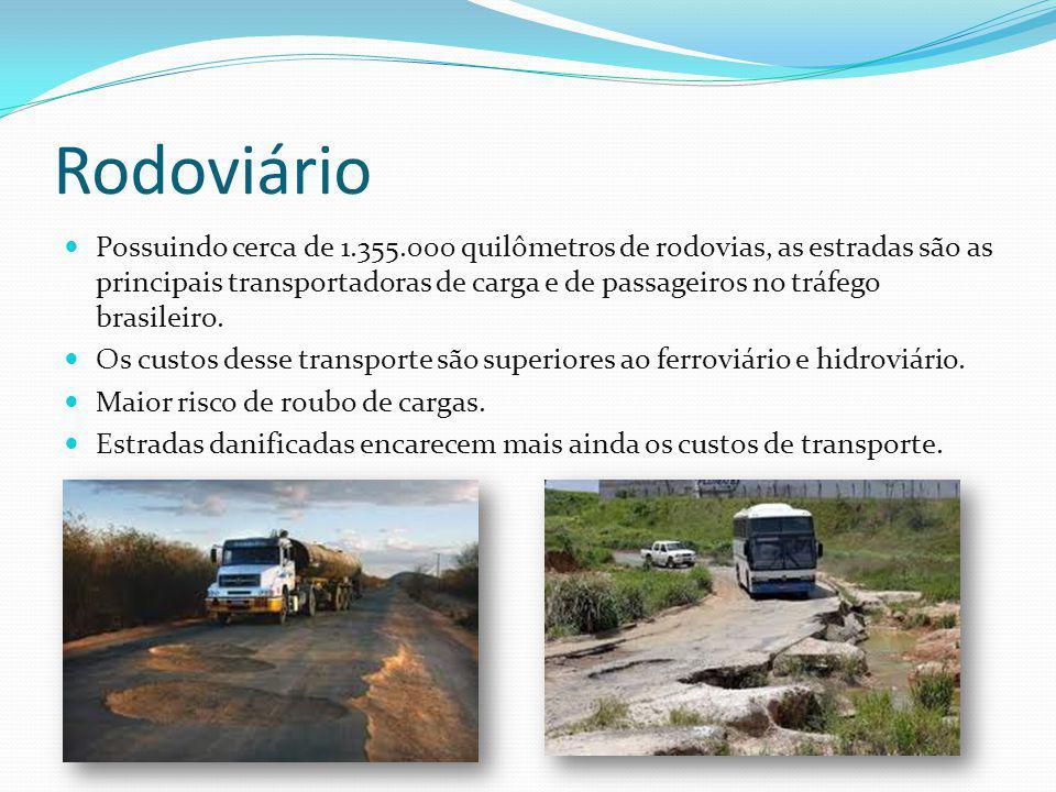 Rodoviário Possuindo cerca de 1.355.000 quilômetros de rodovias, as estradas são as principais transportadoras de carga e de passageiros no tráfego br