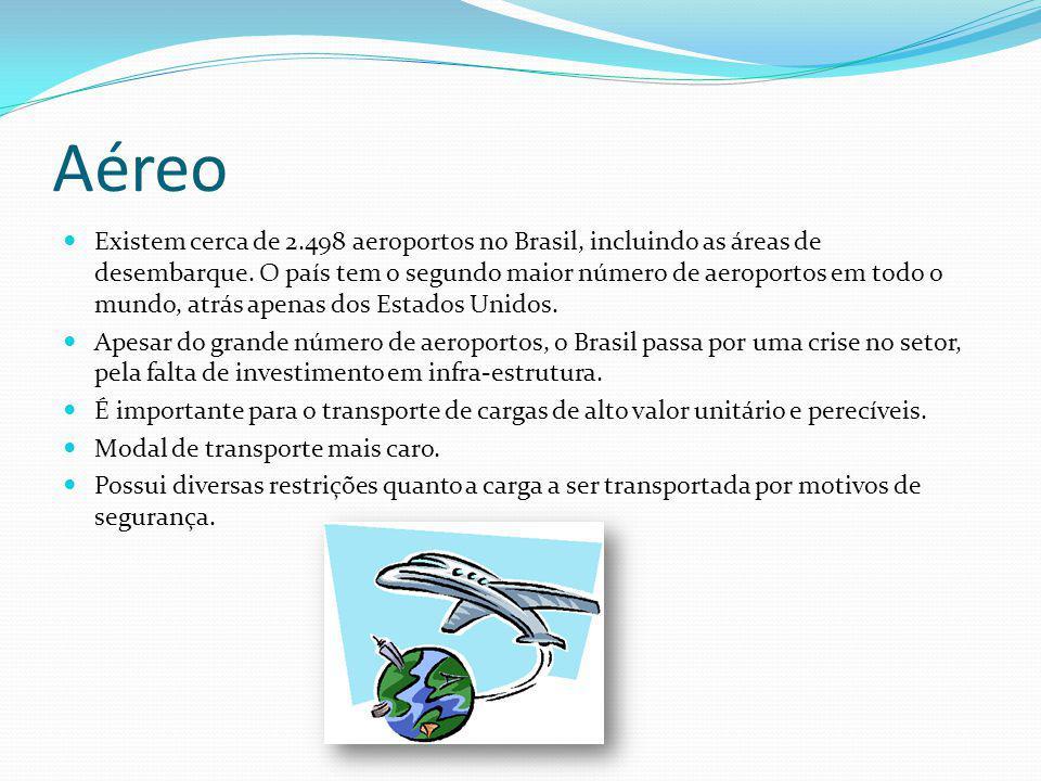 Aéreo Existem cerca de 2.498 aeroportos no Brasil, incluindo as áreas de desembarque. O país tem o segundo maior número de aeroportos em todo o mundo,