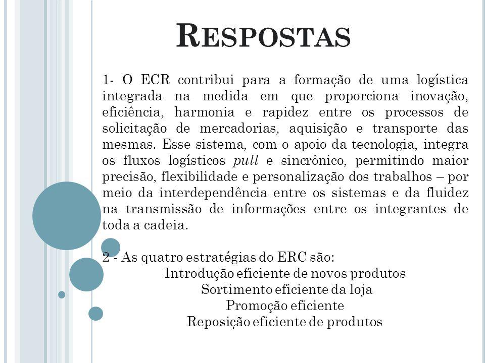 R ESPOSTAS 1- O ECR contribui para a formação de uma logística integrada na medida em que proporciona inovação, eficiência, harmonia e rapidez entre o