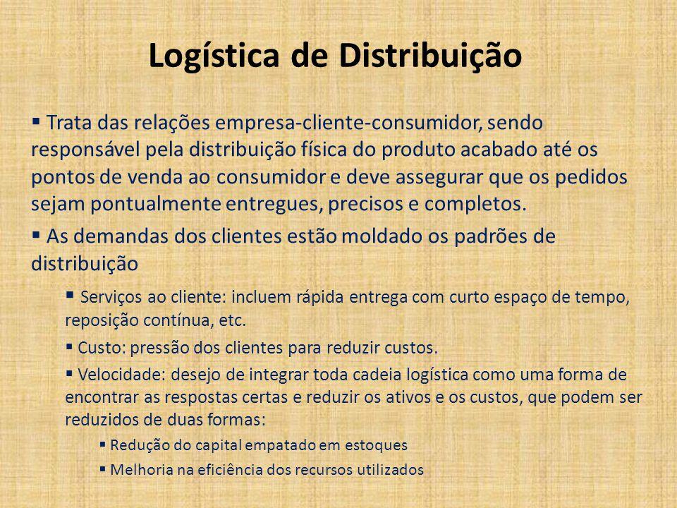 Logística de Distribuição Trata das relações empresa-cliente-consumidor, sendo responsável pela distribuição física do produto acabado até os pontos d