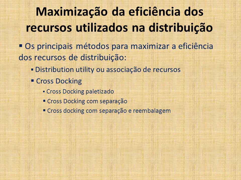 Maximização da eficiência dos recursos utilizados na distribuição Os principais métodos para maximizar a eficiência dos recursos de distribuição: Dist