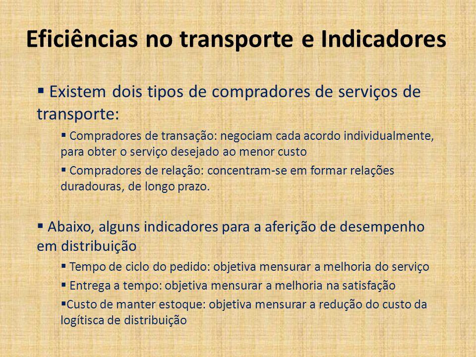Eficiências no transporte e Indicadores Existem dois tipos de compradores de serviços de transporte: Compradores de transação: negociam cada acordo in