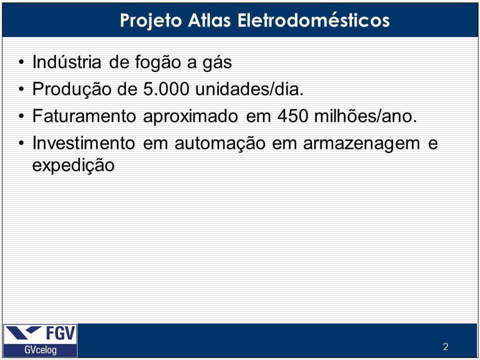 2 Projeto Atlas Eletrodomésticos Indústria de fogão a gás Produção de 5.000 unidades/dia.