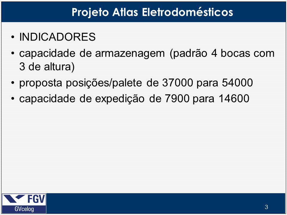 3 Projeto Atlas Eletrodomésticos INDICADORES capacidade de armazenagem (padrão 4 bocas com 3 de altura) proposta posições/palete de 37000 para 54000 capacidade de expedição de 7900 para 14600