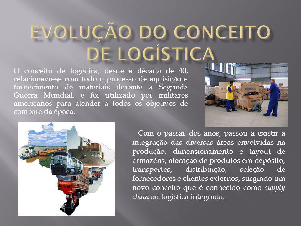 O conceito de logística, desde a década de 40, relacionava-se com todo o processo de aquisição e fornecimento de materiais durante a Segunda Guerra Mu