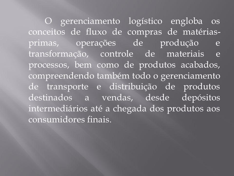 O gerenciamento logístico engloba os conceitos de fluxo de compras de matérias- primas, operações de produção e transformação, controle de materiais e