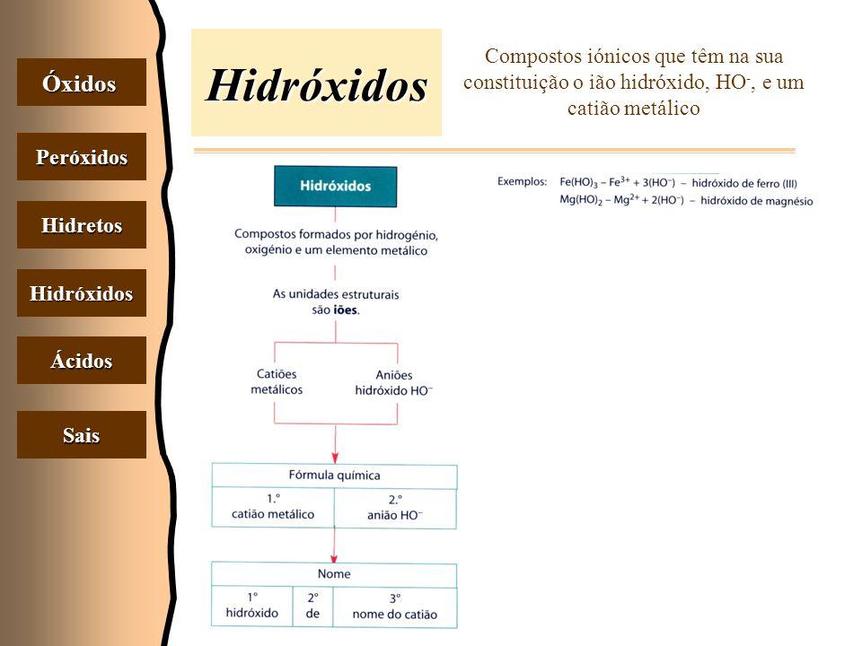 Hidróxidos Óxidos Peróxidos Hidretos Hidróxidos Ácidos Sais Compostos iónicos que têm na sua constituição o ião hidróxido, HO -, e um catião metálico