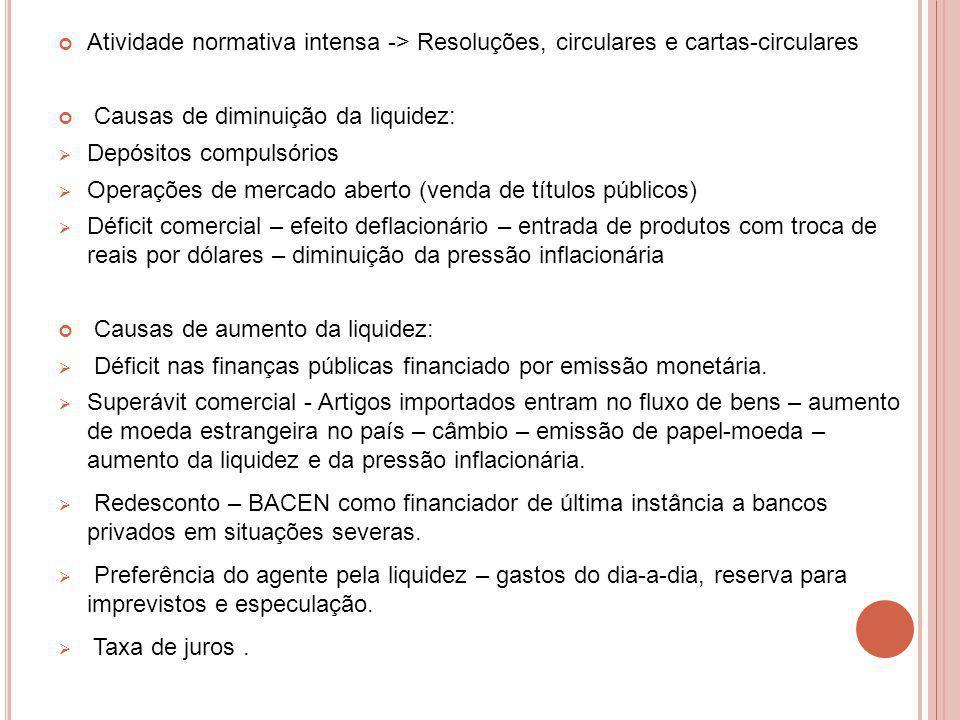 Atividade normativa intensa -> Resoluções, circulares e cartas-circulares Causas de diminuição da liquidez: Depósitos compulsórios Operações de mercad