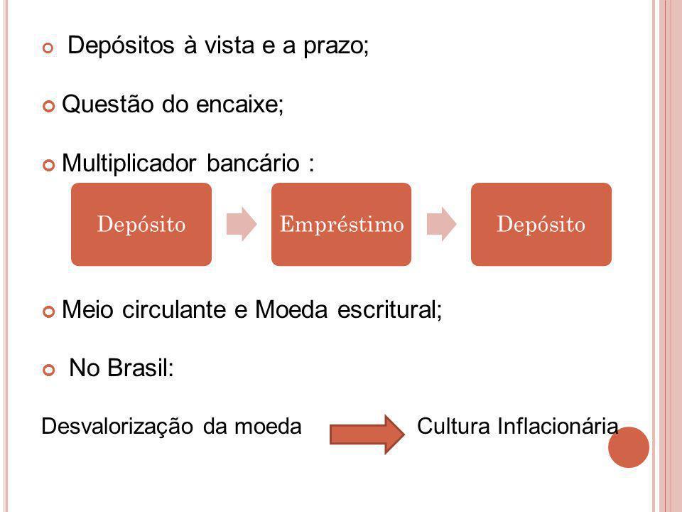 Depósitos à vista e a prazo; Questão do encaixe; Multiplicador bancário : Meio circulante e Moeda escritural; No Brasil: Desvalorização da moeda Cultu