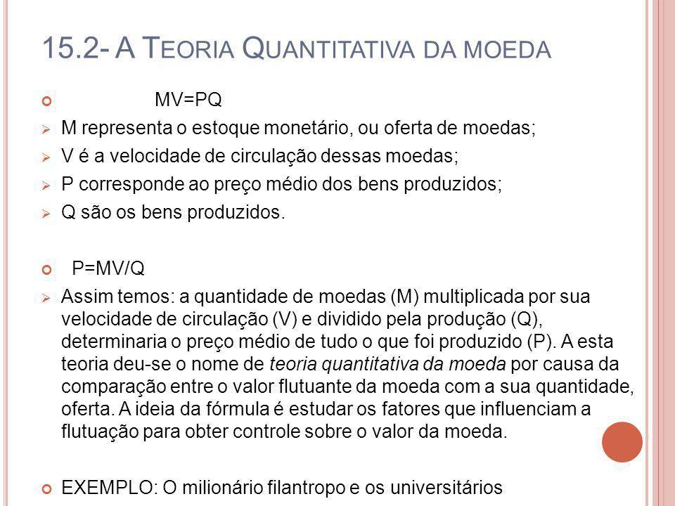 15.2- A T EORIA Q UANTITATIVA DA MOEDA MV=PQ M representa o estoque monetário, ou oferta de moedas; V é a velocidade de circulação dessas moedas; P corresponde ao preço médio dos bens produzidos; Q são os bens produzidos.