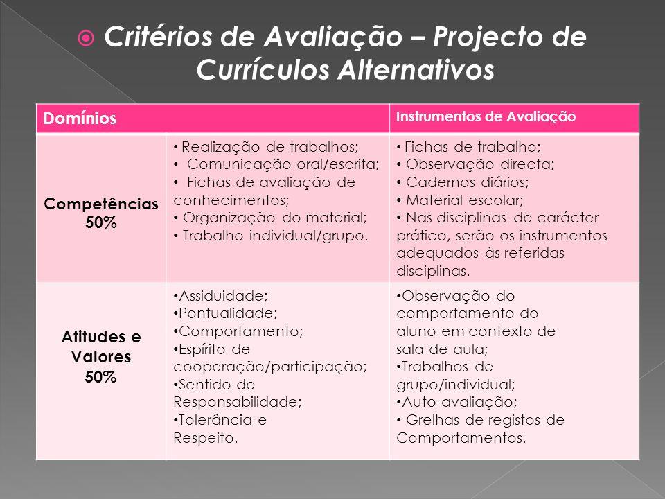 Critérios de Avaliação – Projecto de Currículos Alternativos Domínios Instrumentos de Avaliação Competências 50% Realização de trabalhos; Comunicação