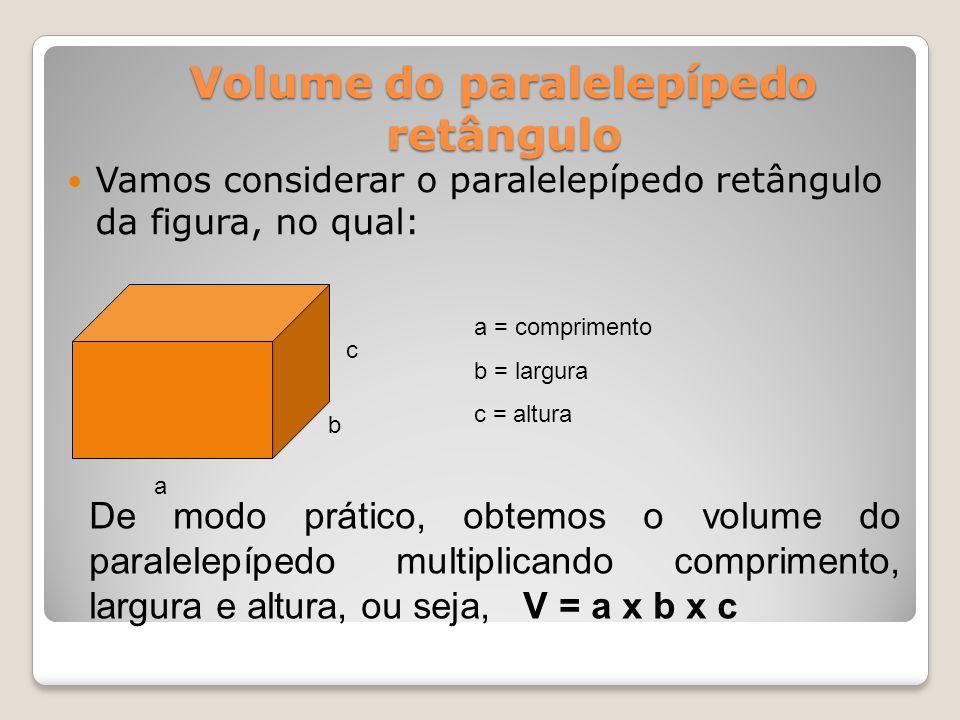 Volume do paralelepípedo retângulo Vamos considerar o paralelepípedo retângulo da figura, no qual: c b a a = comprimento b = largura c = altura De mod