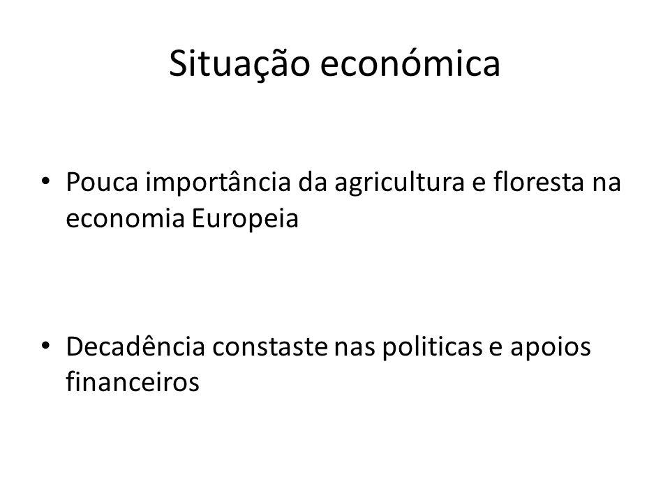 Situação económica Pouca importância da agricultura e floresta na economia Europeia Decadência constaste nas politicas e apoios financeiros