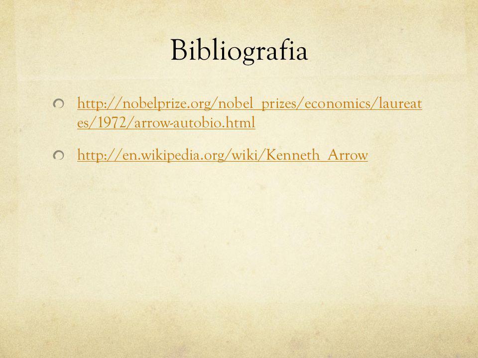 Bibliografia http://nobelprize.org/nobel_prizes/economics/laureat es/1972/arrow-autobio.html http://en.wikipedia.org/wiki/Kenneth_Arrow
