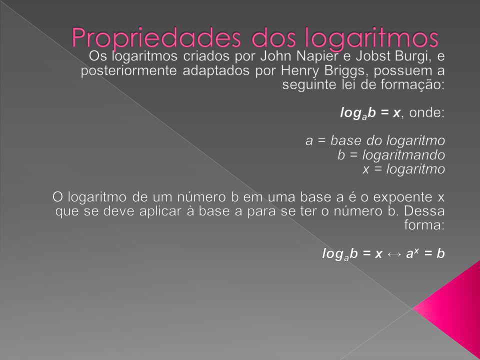 Exemplos: log 3 9 3 2 = 9 log 10 100 10 2 = 100 log 2 16 2 4 = 16 log 9 81 9 2 = 81 A partir dessa definição podemos apresentar algumas definições que auxiliarão no desenvolvimento de algumas situações envolvendo logaritmo.