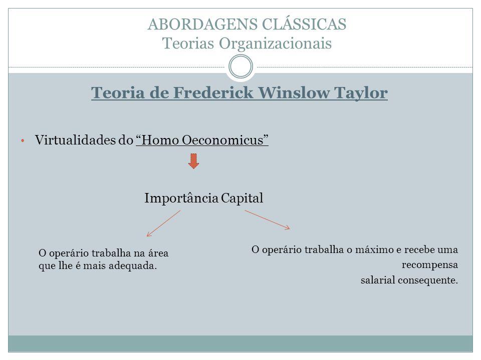 ABORDAGENS CLÁSSICAS Teorias Organizacionais Teoria de Frederick Winslow Taylor Virtualidades do Homo Oeconomicus Importância Capital O operário trabalha o máximo e recebe uma recompensa salarial consequente.