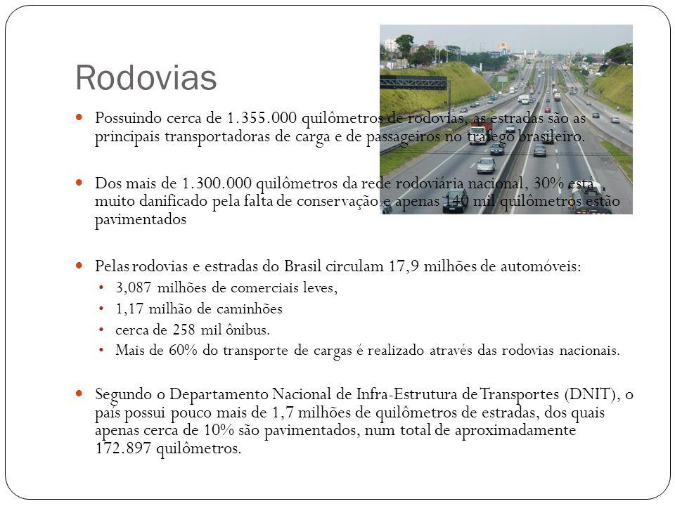 Rodovias Possuindo cerca de 1.355.000 quilômetros de rodovias, as estradas são as principais transportadoras de carga e de passageiros no tráfego brasileiro.