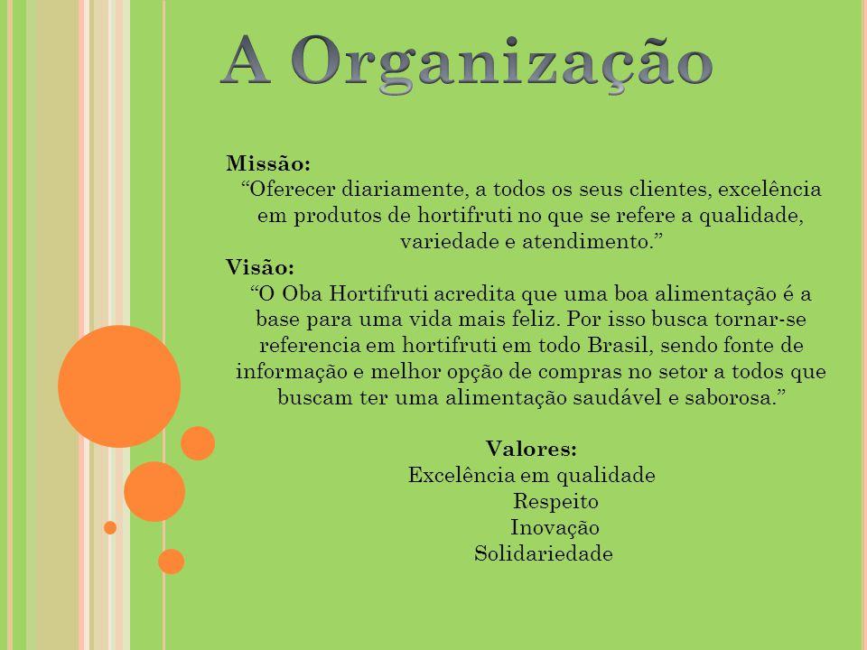 Missão: Oferecer diariamente, a todos os seus clientes, excelência em produtos de hortifruti no que se refere a qualidade, variedade e atendimento.