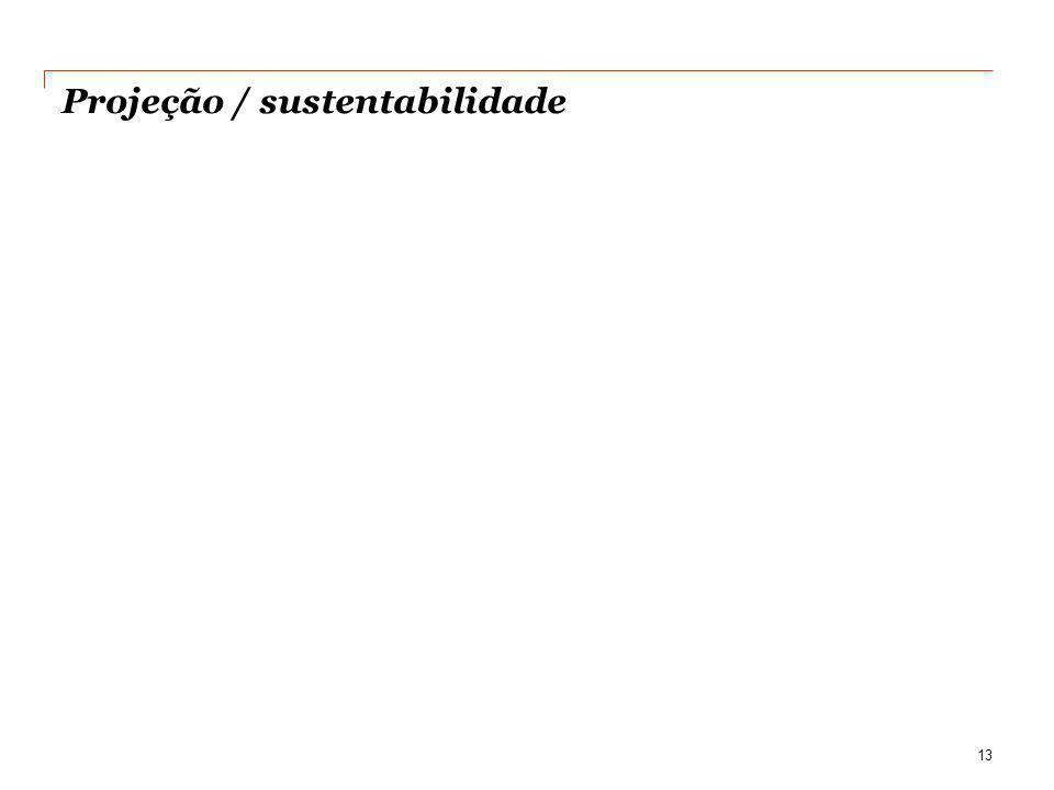 Projeção / sustentabilidade 13