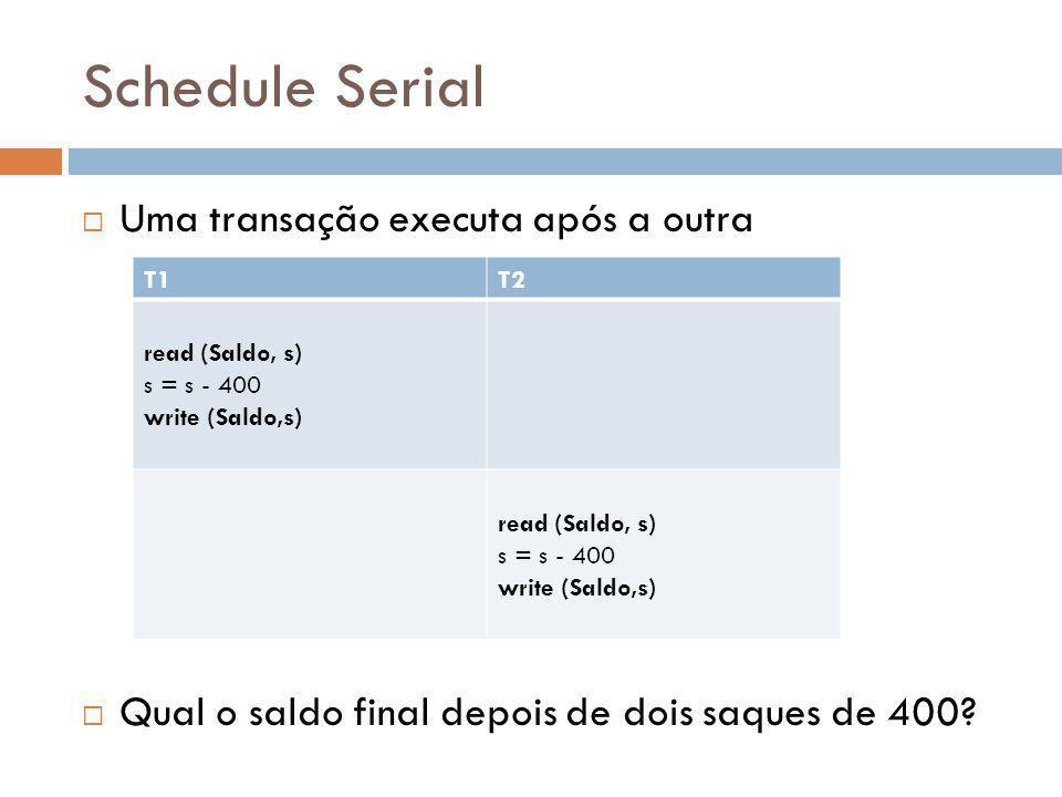 Schedule Serial Uma transação executa após a outra Qual o saldo final depois de dois saques de 400? T1T2 read (Saldo, s) s = s - 400 write (Saldo,s) r