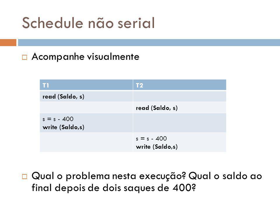 Schedule não serial Acompanhe visualmente Qual o problema nesta execução? Qual o saldo ao final depois de dois saques de 400? T1T2 read (Saldo, s) s =