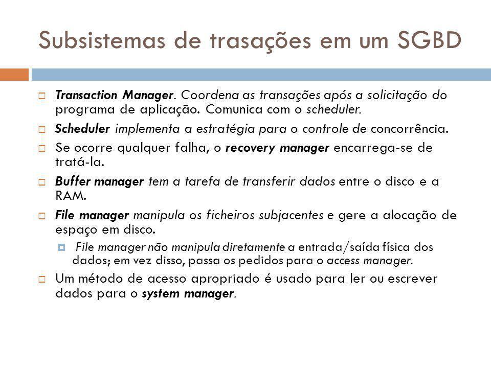 Transaction Manager. Coordena as transações após a solicitação do programa de aplicação. Comunica com o scheduler. Scheduler implementa a estratégia p