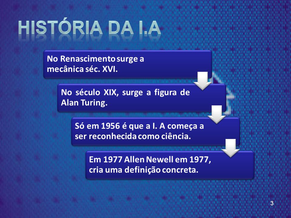 3 No Renascimento surge a mecânica séc.XVI. No século XIX, surge a figura de Alan Turing.