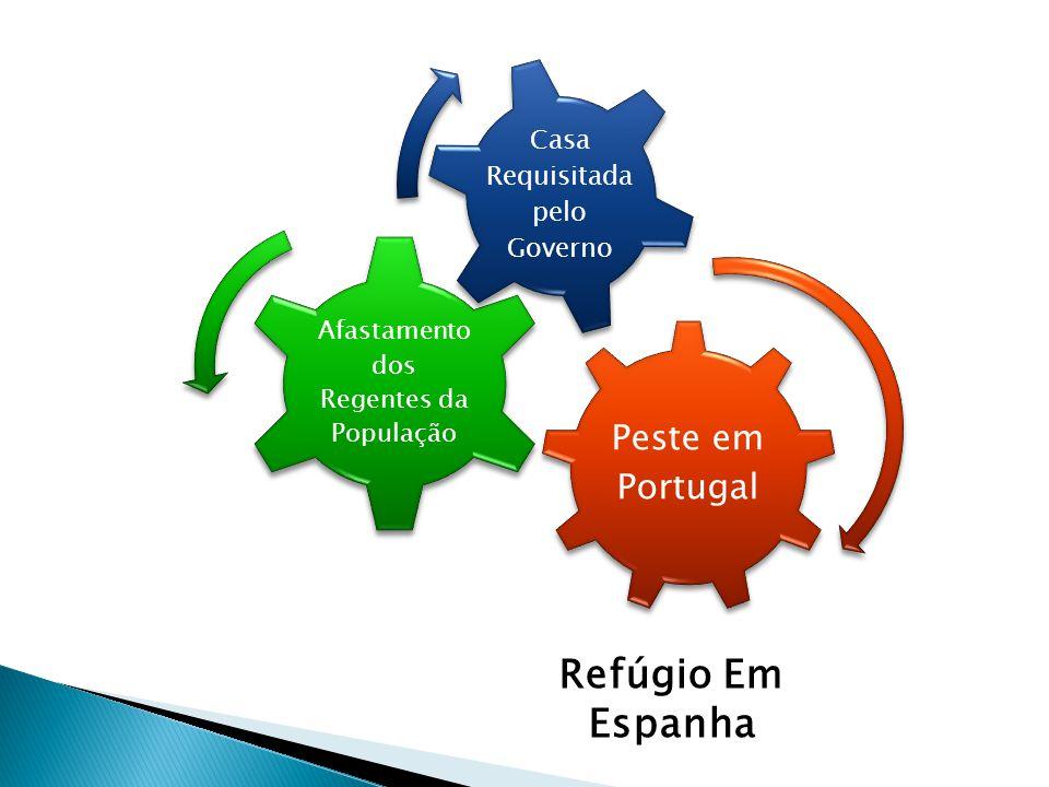 Peste em Portugal Afastamento dos Regentes da População Casa Requisitad a pelo Governo Refúgio Em Espanha
