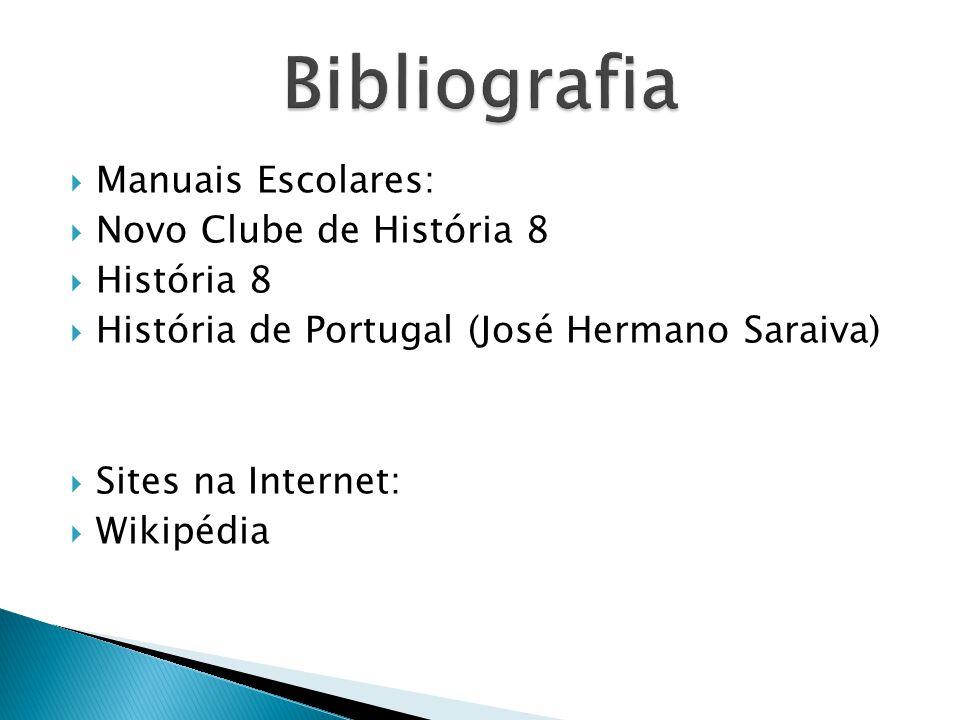 Manuais Escolares: Novo Clube de História 8 História 8 História de Portugal (José Hermano Saraiva) Sites na Internet: Wikipédia
