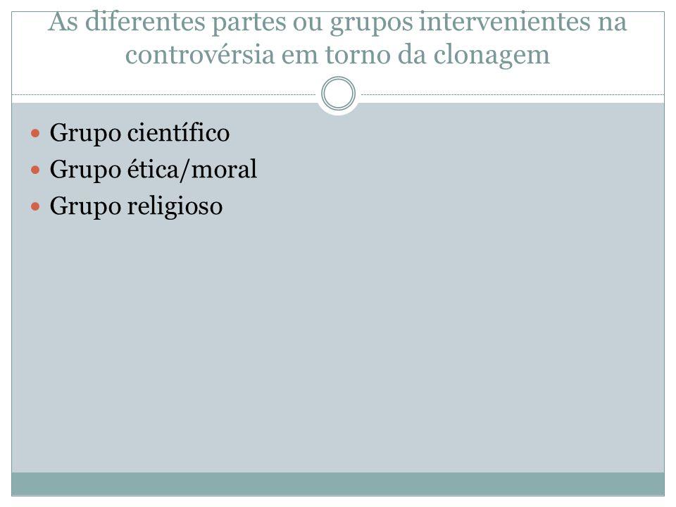 As diferentes partes ou grupos intervenientes na controvérsia em torno da clonagem Grupo científico Grupo ética/moral Grupo religioso