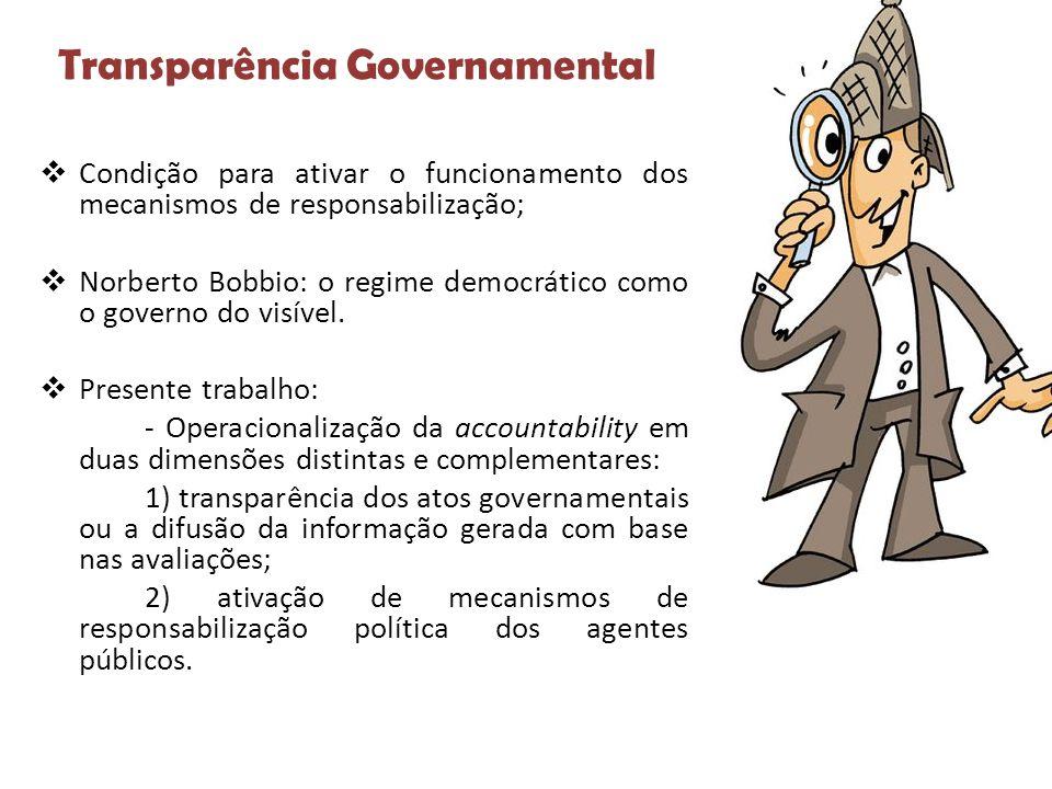 Transparência Governamental Condição para ativar o funcionamento dos mecanismos de responsabilização; Norberto Bobbio: o regime democrático como o governo do visível.