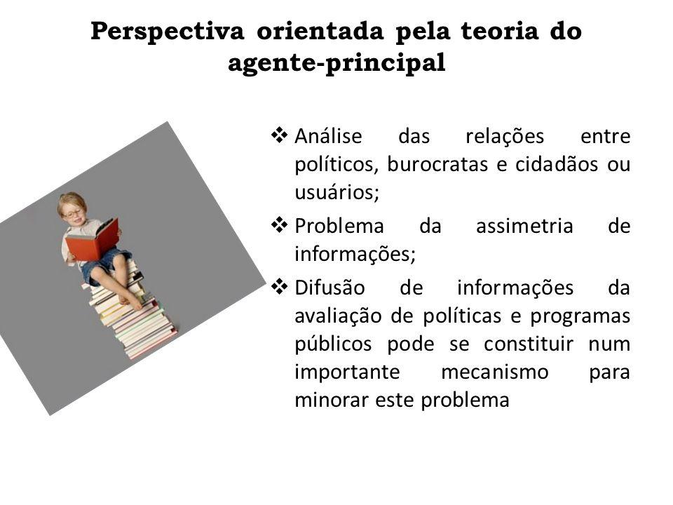 Perspectiva orientada pela teoria do agente-principal Análise das relações entre políticos, burocratas e cidadãos ou usuários; Problema da assimetria de informações; Difusão de informações da avaliação de políticas e programas públicos pode se constituir num importante mecanismo para minorar este problema