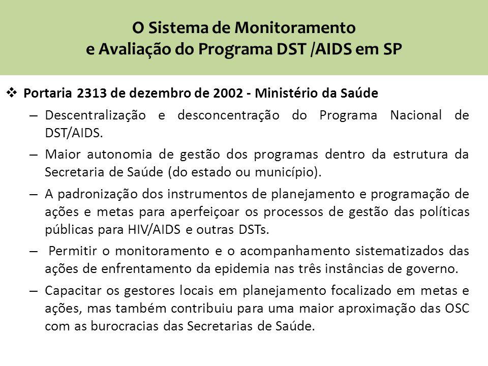 O Sistema de Monitoramento e Avaliação do Programa DST /AIDS em SP Portaria 2313 de dezembro de 2002 - Ministério da Saúde – Descentralização e desconcentração do Programa Nacional de DST/AIDS.