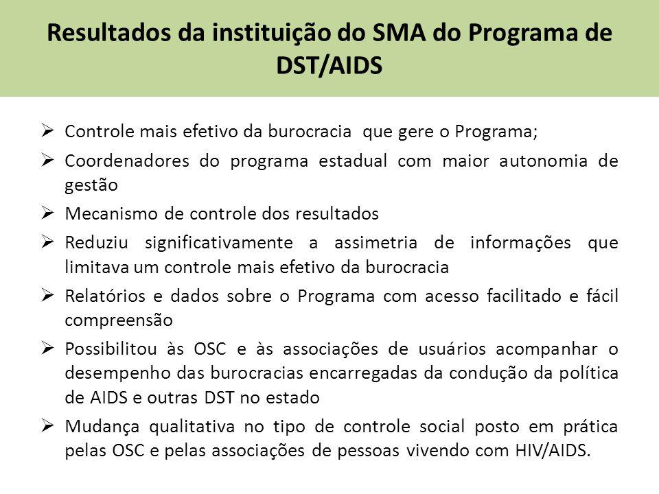 Resultados da instituição do SMA do Programa de DST/AIDS Controle mais efetivo da burocracia que gere o Programa; Coordenadores do programa estadual c