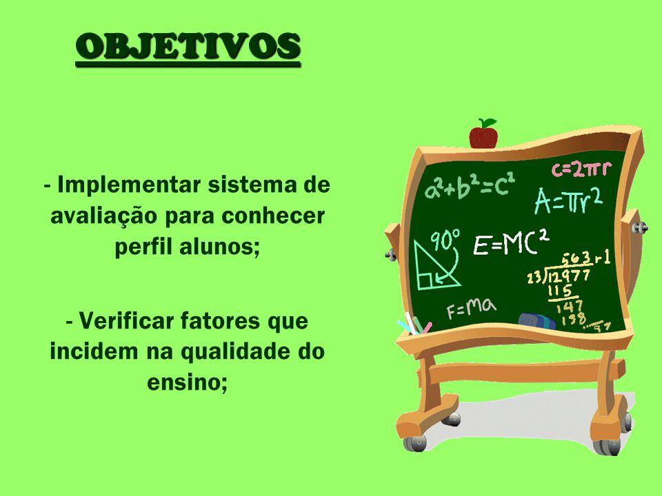 OBJETIVOS - Implementar sistema de avaliação para conhecer perfil alunos; - Verificar fatores que incidem na qualidade do ensino;