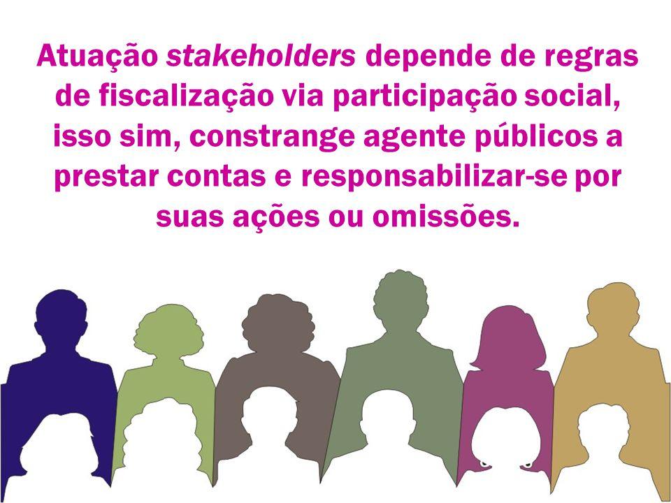 Atuação stakeholders depende de regras de fiscalização via participação social, isso sim, constrange agente públicos a prestar contas e responsabiliza
