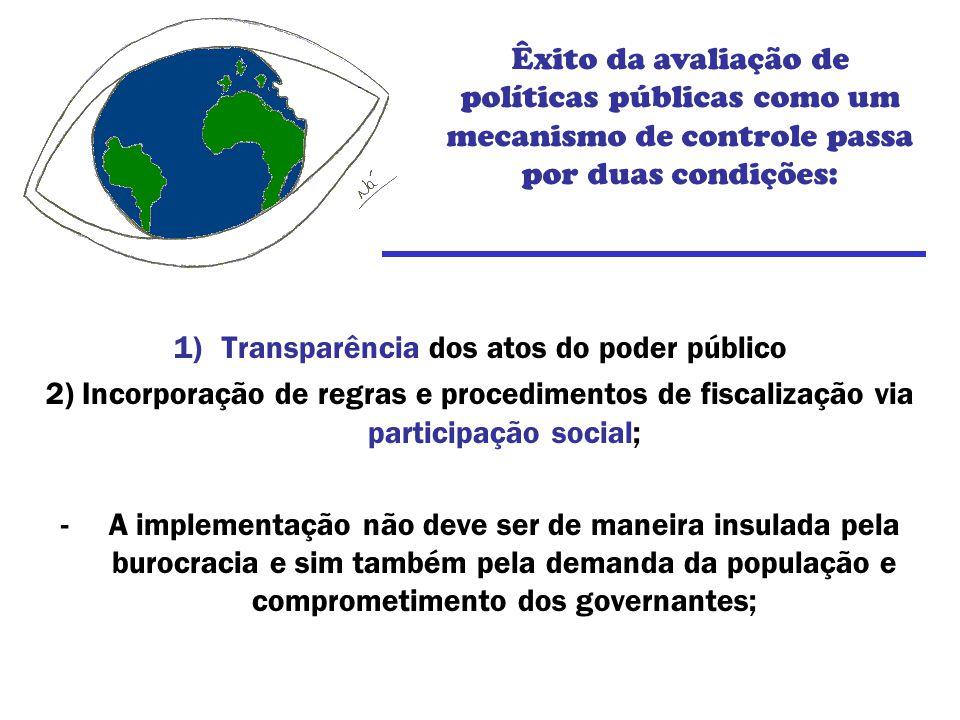 1)Transparência dos atos do poder público 2) Incorporação de regras e procedimentos de fiscalização via participação social; -A implementação não deve