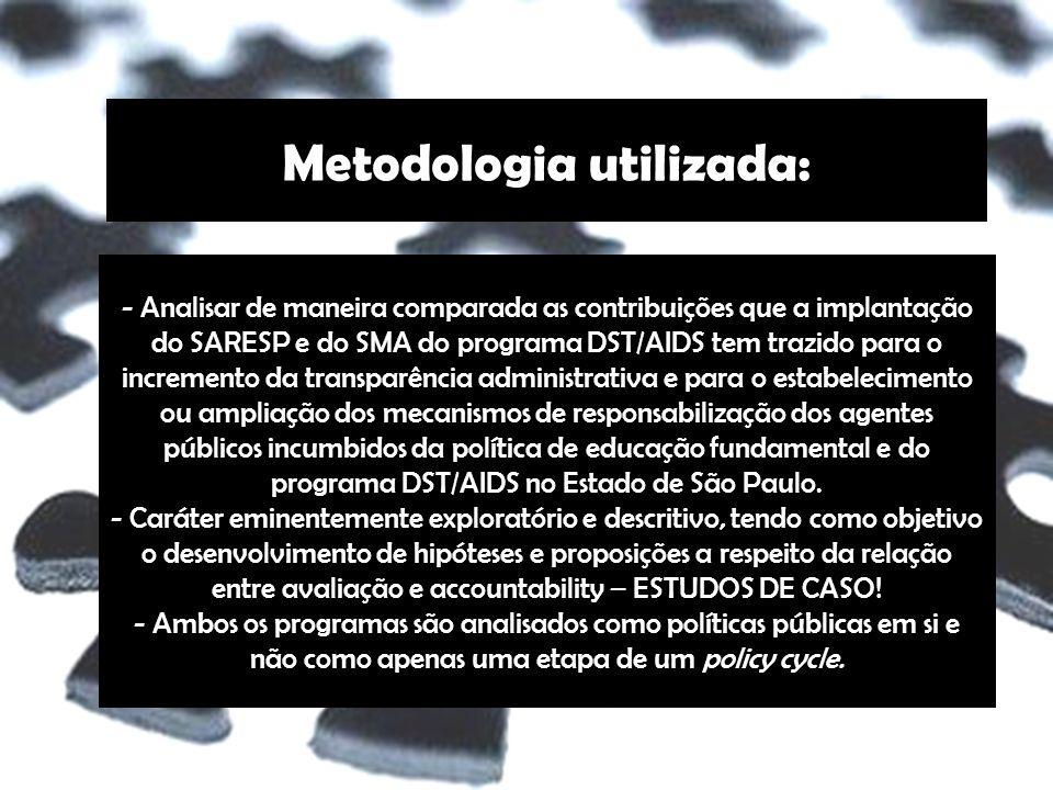 - Analisar de maneira comparada as contribuições que a implantação do SARESP e do SMA do programa DST/AIDS tem trazido para o incremento da transparência administrativa e para o estabelecimento ou ampliação dos mecanismos de responsabilização dos agentes públicos incumbidos da política de educação fundamental e do programa DST/AIDS no Estado de São Paulo.