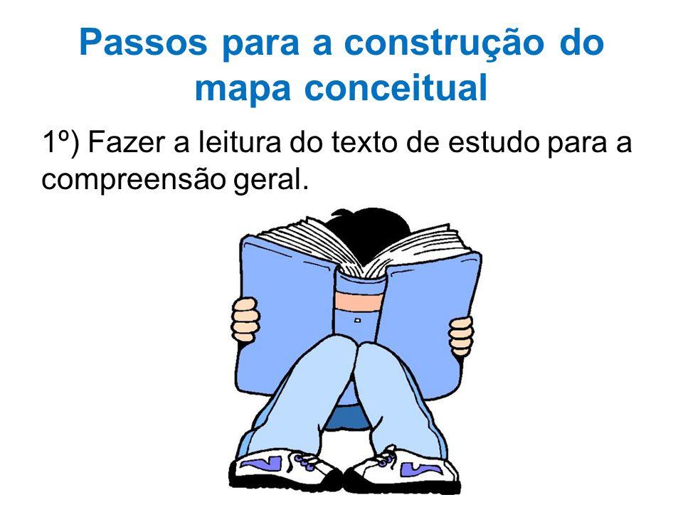 Passos para a construção do mapa conceitual 1º) Fazer a leitura do texto de estudo para a compreensão geral.