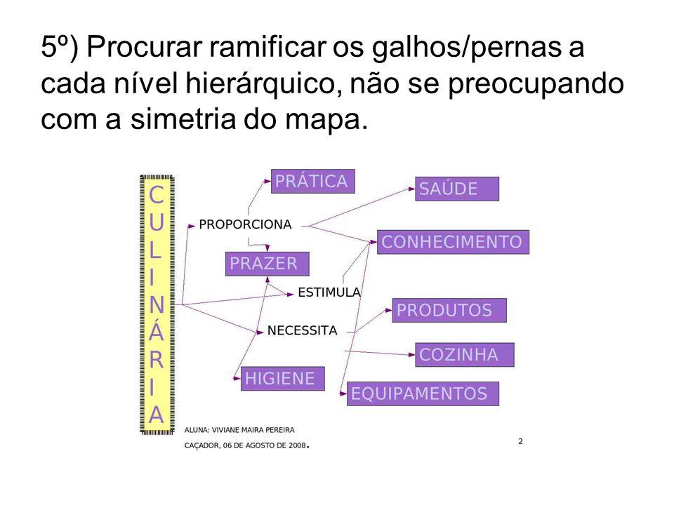 5º) Procurar ramificar os galhos/pernas a cada nível hierárquico, não se preocupando com a simetria do mapa.