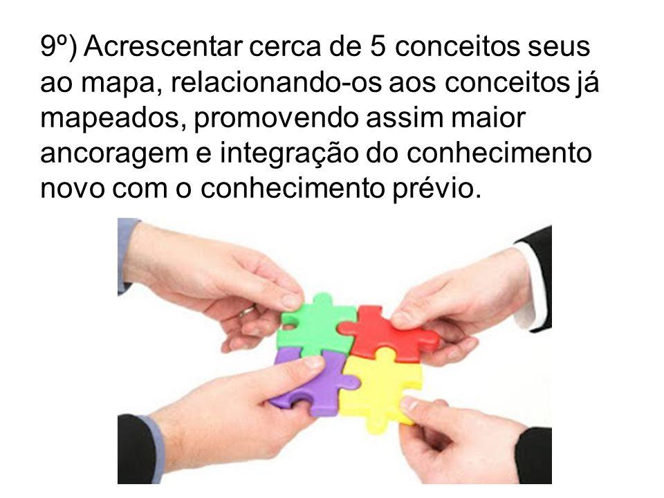 9º) Acrescentar cerca de 5 conceitos seus ao mapa, relacionando-os aos conceitos já mapeados, promovendo assim maior ancoragem e integração do conhecimento novo com o conhecimento prévio.