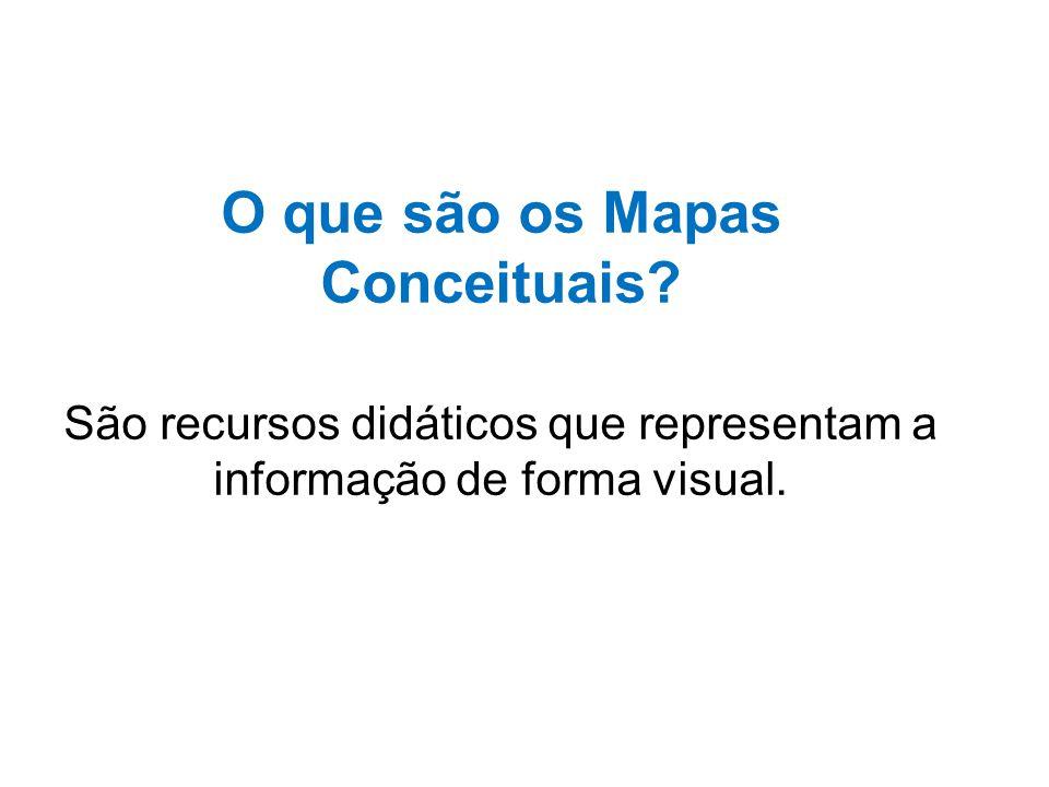O que são os Mapas Conceituais.