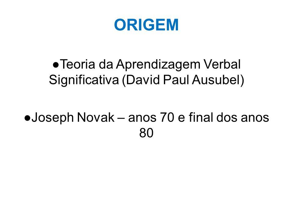 ORIGEM Teoria da Aprendizagem Verbal Significativa (David Paul Ausubel) Joseph Novak – anos 70 e final dos anos 80