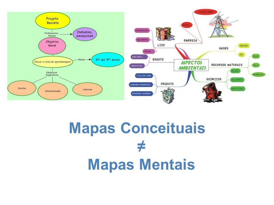 Mapas Conceituais Mapas Mentais