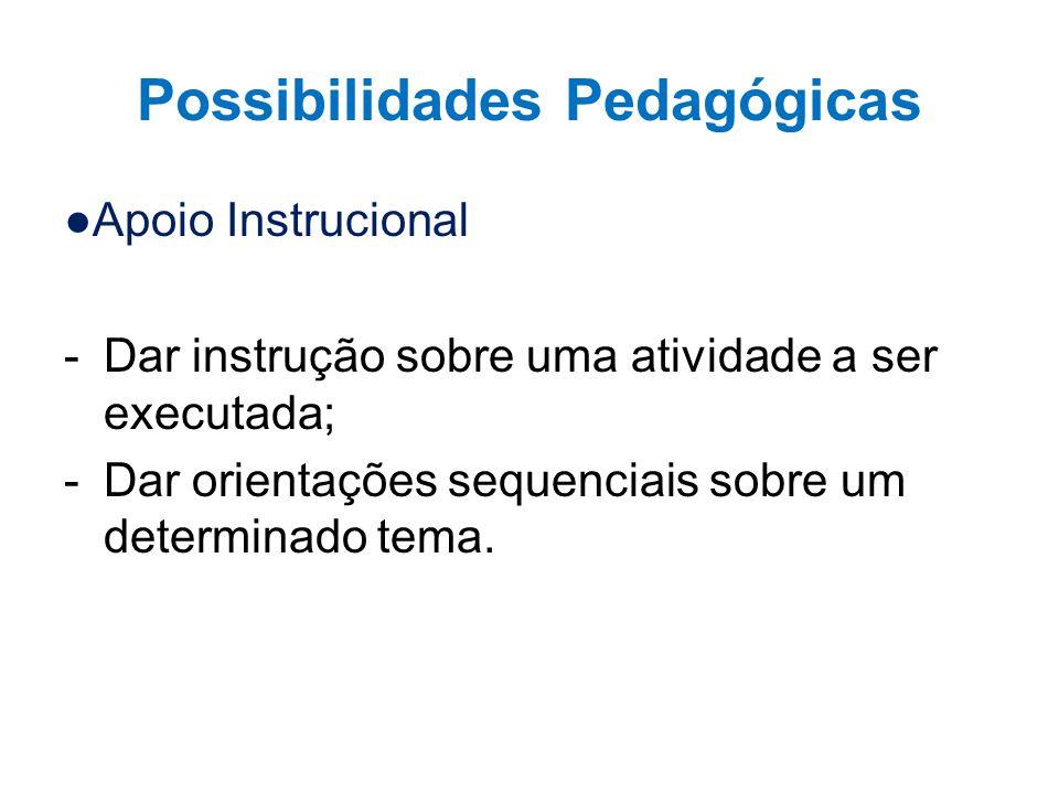 Possibilidades Pedagógicas Apoio Instrucional -Dar instrução sobre uma atividade a ser executada; -Dar orientações sequenciais sobre um determinado tema.